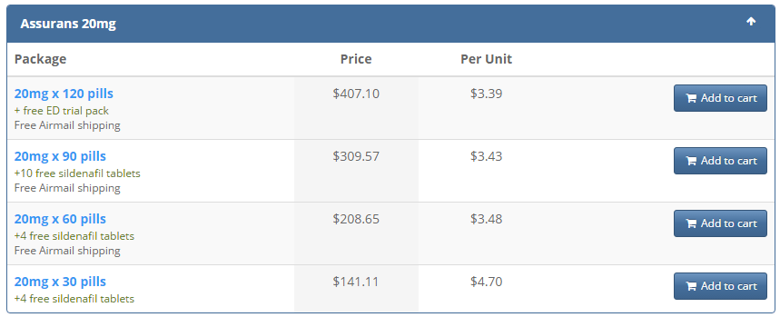 You are no doubt interested in learning about the price of this generic sildenafil medication